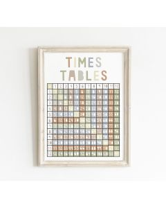 Pastel Time Tables Print Bedroom & Nursery Decor